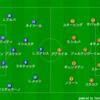 UCL16-17-C3-バルセロナ.vs.マンチェスターシティ