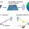 じじぃの「科学・地球_124_重力波とは何か・序章・重力」