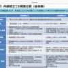 【太陽光発電】廃棄費用の強制積立発動!!