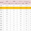 高知県は映画館数・スクリーン数が全国最低…高知に映画上映文化は復活できるのか