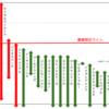 2021函館記念G3 全馬指数