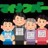 【2015年10月を振り返る】東和フードは逆日歩MAX 20,160円!~IPOと優待クロス(逆日歩)~