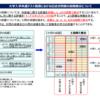 【過去資料アーカイブ】大学入学共通テスト~国語記述式問題の段階表示について~