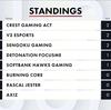 【LJL試合結果】LJL 2020 Summer Week 1 Game Result
