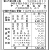 ヤマキ株式会社 第67期決算公告