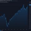 2020-10-13 週明け米国株の状況