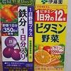 貧乏フリーターが1日分の栄養を補給している、136円で買った今朝の飲み物を暴露するぜ!