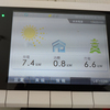 8.91Kwの太陽光発電が絶好調☆太陽光するならフラット屋根が一番☆