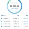 【先週比+6.17$】ウェルスナビ 2018/02 - 5週目の運用実績