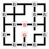標識遵守迷路:問題11