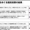 LGBT反対の記事がどんどん消されているように思う 台湾の国民投票の結果はどうだったか