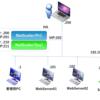NetScaler ロードバランサ設定④通信パケットのキャプチャ