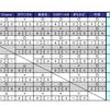 U-11前期リーグ戦星取表