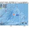 2016年10月31日 20時09分 種子島南東沖でM3.1の地震