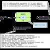SICP 読書ノート#68 - 4.4.4 質問システムの実装(2) (pp.278-292)