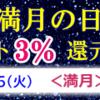 明日は新月の日ポイント3%還元デー