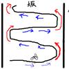 自転車に乗って楽に坂道を登りきる方法