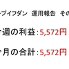 2018年8月第1周目(8/1~8/3)の運用利益報告第6回【ループイフダン不労所得】