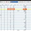 上位表示できている理由を分析するためにメインサイトのキーワードを解析