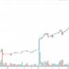 Bitcoinが急上昇中 70万円を突破、一時90万円付近も