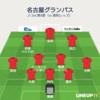 【J1 2nd 8節】名古屋グランパス vs 浦和レッズ(採点)