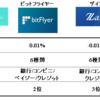 【仮想通貨/暗号通貨のおすすめ取引所】