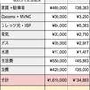 2017年の183万円生活の結果は