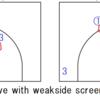 最新NBA戦術紹介③ Drive with weakside screening & Corner to corner cut
