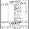 日清フーズ株式会社 第21期決算公告
