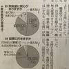 山本太郎参議院議員、12月13日 池袋西口街頭記者会見。消費税収の73%が法人税減税の補てんに使われた。大企業に税金を安くさせるために、皆さんの税金で補填している。
