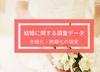 結婚に関する調査データ│未婚化・晩婚化の現実は?