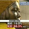 無知蒙昧がなせる慰安婦像移転反対の韓国世論