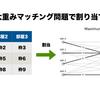 【組み合わせ最適化入門】カンファレンスのタイムテーブル決めをマッチング問題としてGoogle OR-Tools/Pulp/munkresで解く