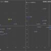 【ジェフ千葉】大分トリニータ戦プレビュー ~攻撃と守備、それぞれのスタイルと効果について考察する~