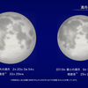 13日の中秋の名月は今年最少のお月様