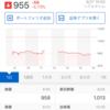 株(9624長大)の最新損益を公開中!!