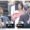 安倍さんが意外に苦戦している。石破さんの目的は来年夏、参院選後の総理交代