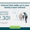 【アメリカの銀行】金利2.3%のネット銀行CIT Bankでノーリスク資産運用を始めました