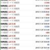 【 11月 20日】FX自動売買記録:ユーロドル