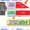 阪神高速や近畿圏の高速道路の料金改正。ETCカードが無いと大損!