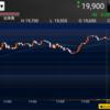 週間損益 -160,232円/ナスダック急落