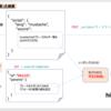 ElasticsearchのSearchTemplate