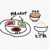 【関西矯正展】大阪刑務所内部を見学!気になる刑務所の食事や部屋【大阪堺市】