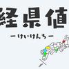 経県値 -けいけんち- アプリDLページ