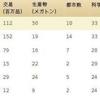 【身内向け】11月20日(日)大陸戦マルチ