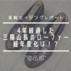 【弥伍郎】4年履いた三陽山長のローファーの経年変化は?