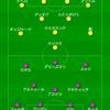【サッカー】25節 バルセロナvsエイバル <レビュー>
