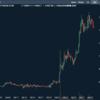 儲かるようになった?RYZENの仮想通貨マイニング