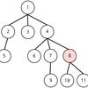 詳解 LOUDS (7) ノード番号からインデックスを得る