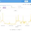 スマートメーターから消費電力を取得してMetabaseでグラフ化した